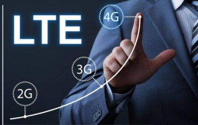 The Role Of 4G Speed Internet In Growing Businesses